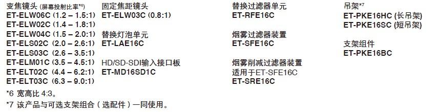 松下Panasonic LCD工程投影机 PT-SLX16K其他配件