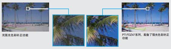 松下Panasonic 单芯片DLP投影机 PT-FDX40性能