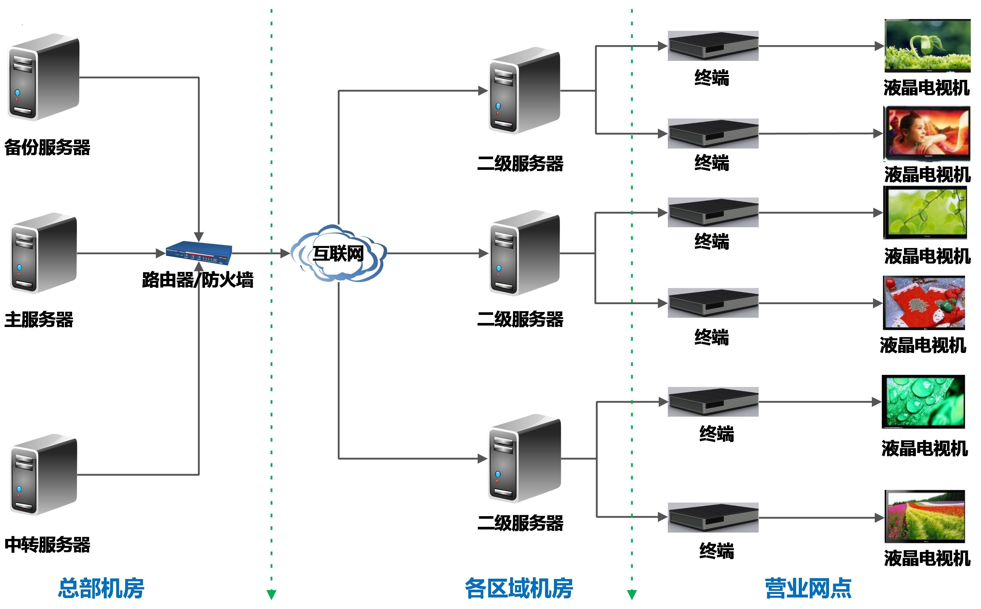 佳网JIAWEL多媒体播放控制器JW-STB06产品介绍