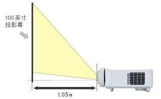 佳能Canon  短焦投影机 LV-X300ST安装调试