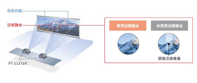 松下Panasonic LCD工程投影机 PT-SLX16K拼接安装调试