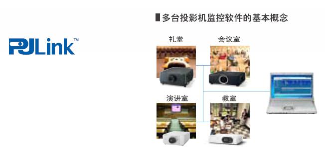 松下Panasonic LCD工程投影机 PT-SLX16K连接