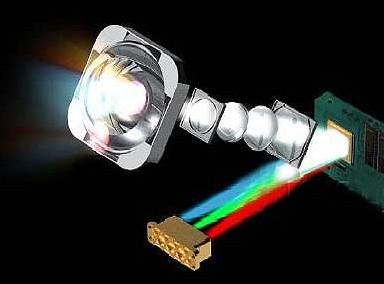 卓达 DLP背投拼接 LPD光源系列灯泡