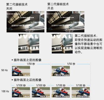 松下Panasonic 家庭影院投影机 PT-HZ900C安装调试