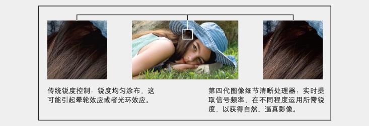 松下Panasonic 家庭影院投影机 PT-HZ900C图像调整