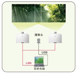 NEC 高端工程液晶投影机 PA600X+边缘融合调整