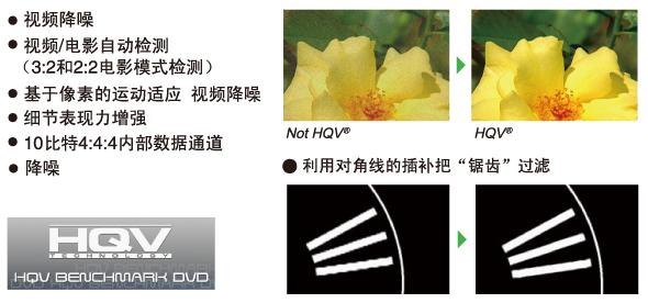 NEC 高端工程液晶投影机 PA600X+图像处理