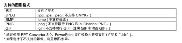 NEC 高端工程液晶投影机 PA600X+播放图形格式