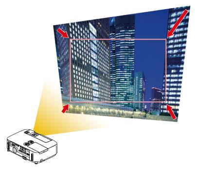 NEC 高端工程液晶投影机 PA600X+图形调整