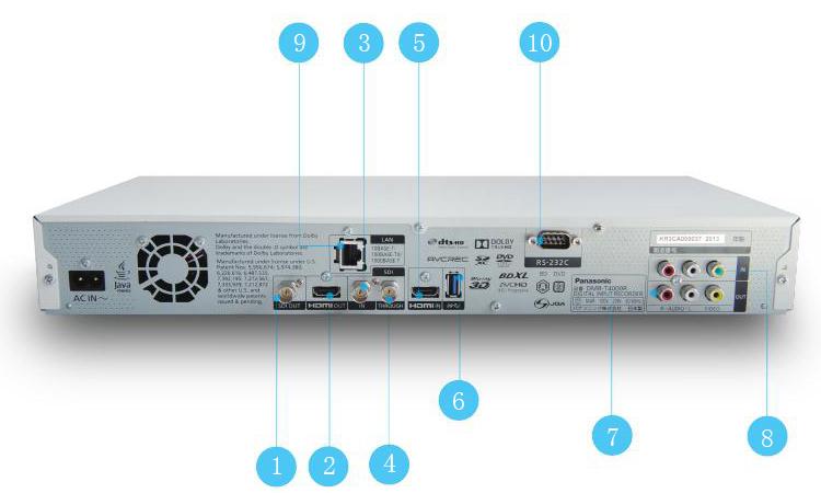 华录HuaLu 蓝光工程录像机 BDR-8900接口连接