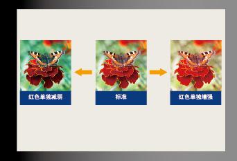 奥图码Optoma 短焦投影机 T762ST色温调整