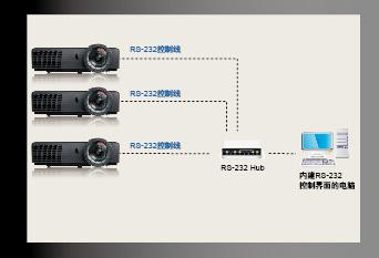 奥图码Optoma 短焦投影机 T762ST远程操作控制