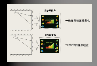 奥图码Optoma 短焦投影机 T762ST安装调试