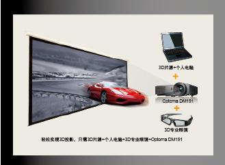 奥图码Optoma 投影机 DM191立体3D投影显示