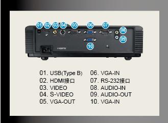 奥图码Optoma 投影机 DM191接口连接