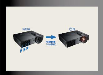 奥图码Optoma 投影机 DM191快速启动