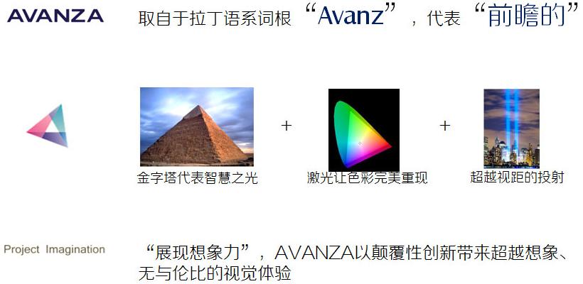 深圳市帅映科技有限公司(AVANZA)概况——品牌含义