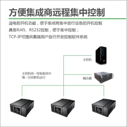 丽讯VIVITEK  专业工程投影机 DU9000远程控制