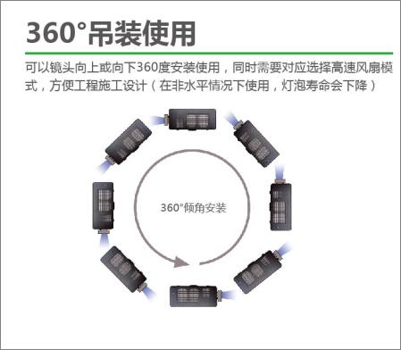 丽讯VIVITEK  专业工程投影机 DU9000吊装方式方法
