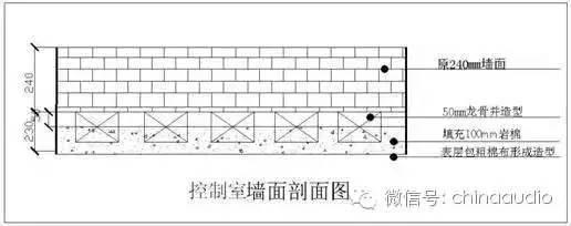 控制室墙面施工工艺图