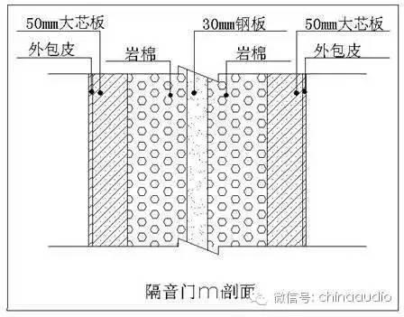 录音室门(M1)施工工艺图