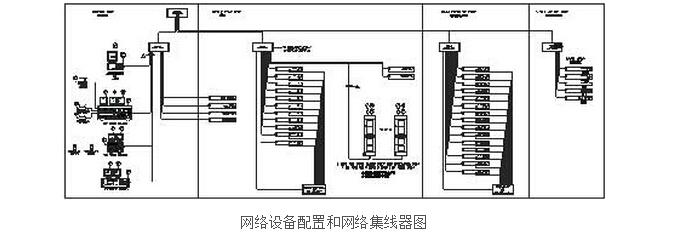 中国国家大剧院戏剧场舞台灯光设计