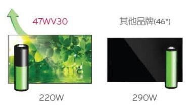 捷莱雅Jeramya  47寸超窄边液晶拼接屏  JRY470UE-2面板