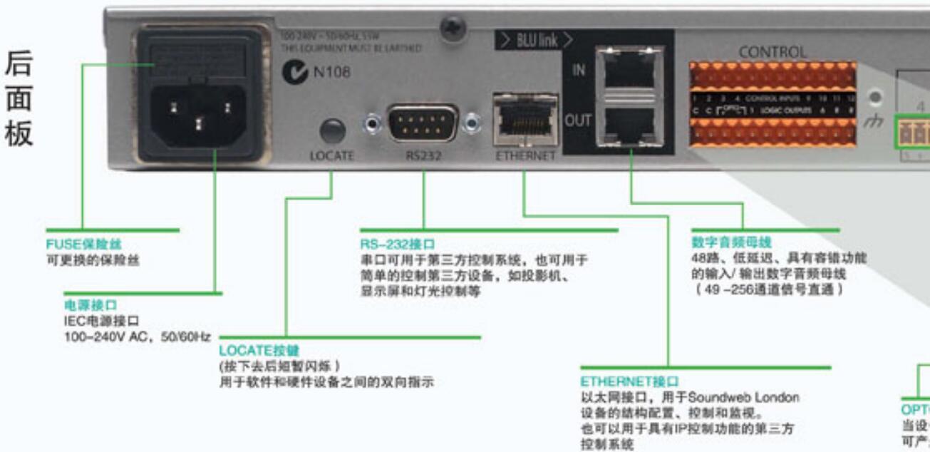 BSS   数字音频处理器  BLU-100后面板接口