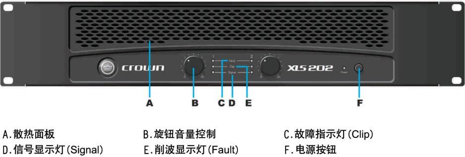 皇冠CROWN 功率放大器 XLS602前面板指示操作