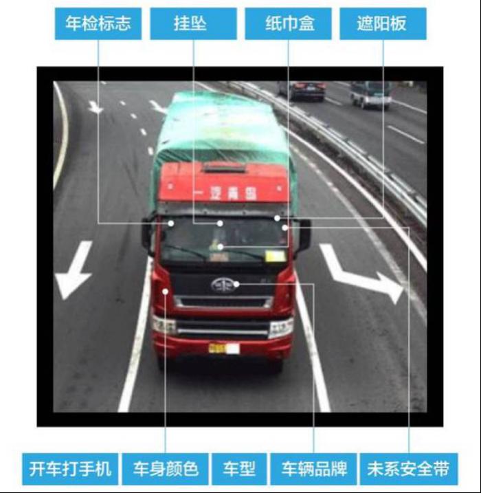 大华公路人车大数据管控解决方案 加速交通违法预警防控体系升级