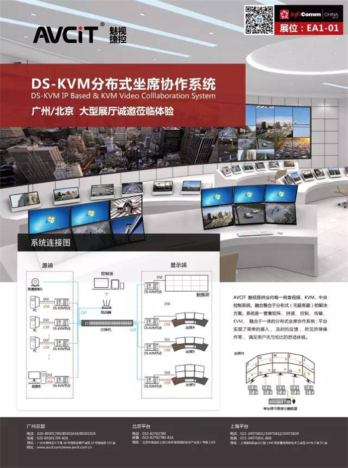 DS 3.0分布式交互管理平台 福建数字福建云计算中心