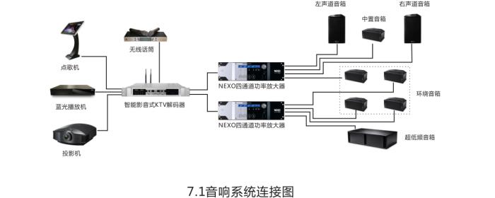 赫兹音响私人影院7.1音响系统案例