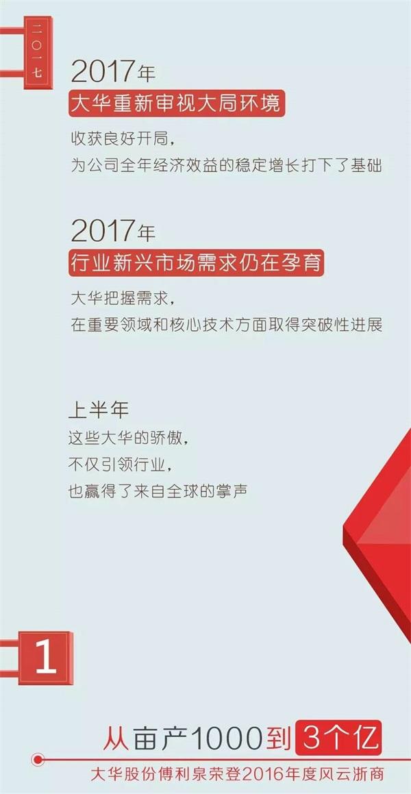 2017大华股份半年度回顾