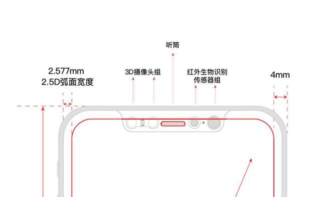 新iPhone将会在全面屏时代开启新的指纹识别模式?