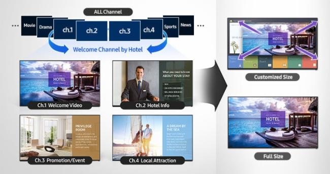 通过受欢迎的视频频道来增加酒店品牌和产品知名度