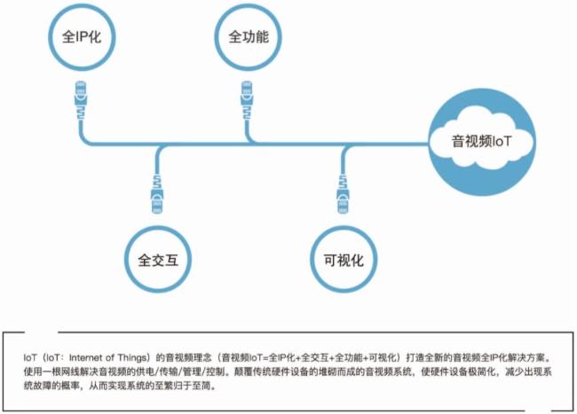 大因多媒体(DANACOID)年中盘点 | 面向未来的成绩单