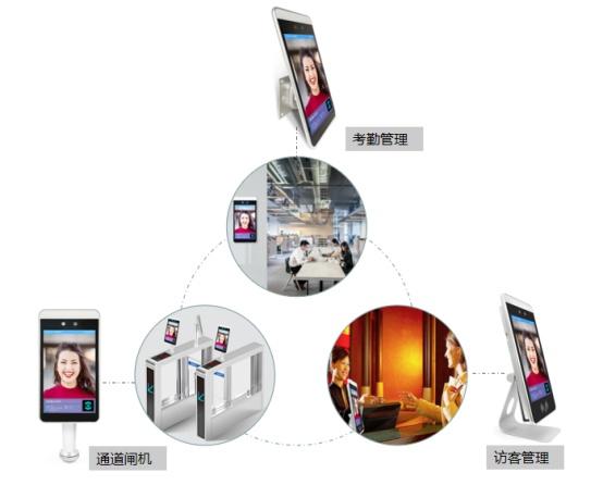 2019CPSE安博會  視美泰智慧通行套件助力合作伙伴實現產品落地,滿足各場景多樣化功能需求