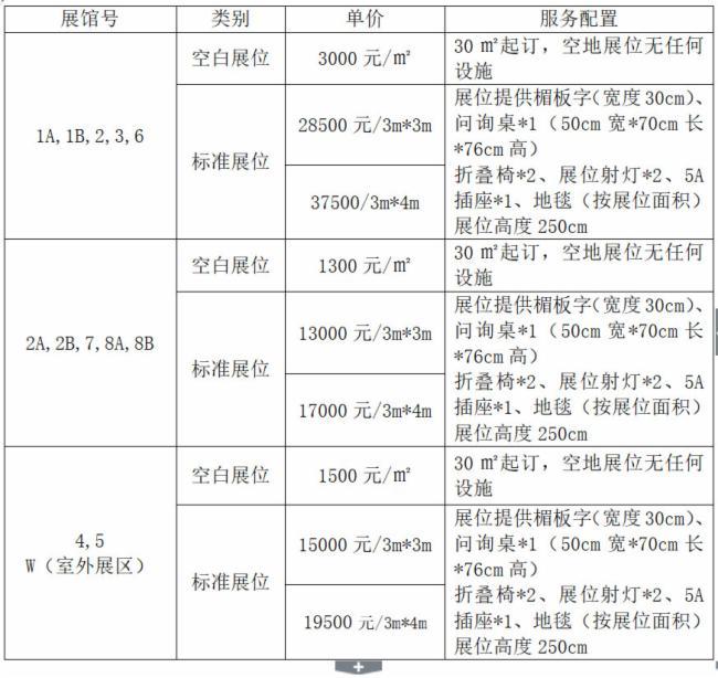 第二十八届中国国际广播电视信息网络展览会(CCBN2020)将在北京举行——展位和会议预订全面进行中-DVBCN