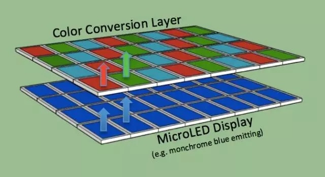 一文了解Micro-LED显示技术 1.webp.jpg