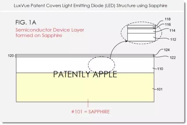 一文了解Micro-LED显示技术 4.webp.jpg