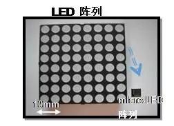 一文了解Micro-LED显示技术 8.webp.jpg