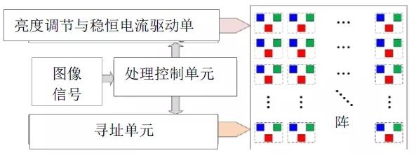 一文了解Micro-LED显示技术 16.webp.jpg