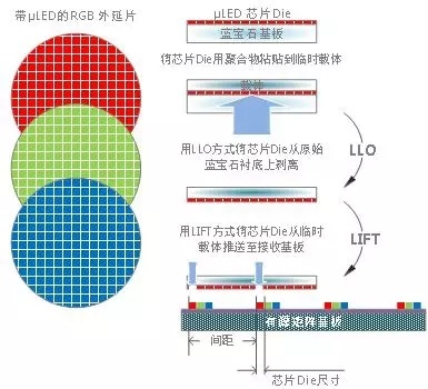 一文了解Micro-LED显示技术 40.webp.jpg