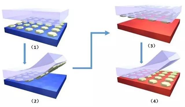 一文了解Micro-LED显示技术 43.webp.jpg