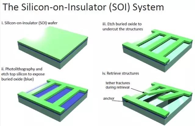 一文了解Micro-LED显示技术 46.webp.jpg