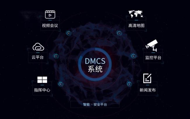 DMCS系统分布式可视化坐席管理系统