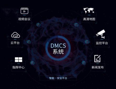 DMCS系統分布式可視化坐席管理系統