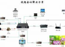炫诺电子财政厅12楼会议室视频系统建设方案