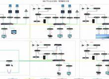 炫诺电子监管局会议室高清视频会议系统和音频系统设计方案书