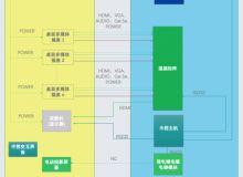 【70期精选案例】HIMONY和木视讯界面2K会议室综合解决方案